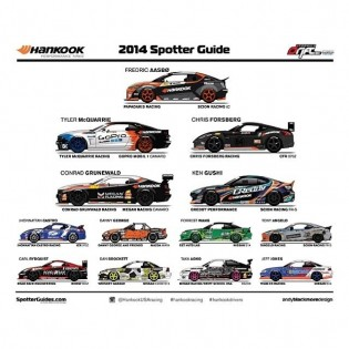Hankook Tire Formula Drift Hero Card