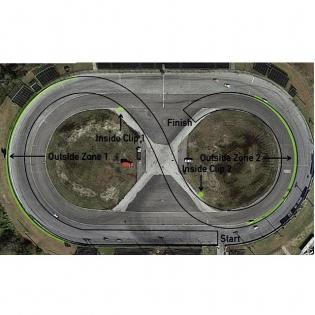 Formula Drift Florida Track Layout - 2015