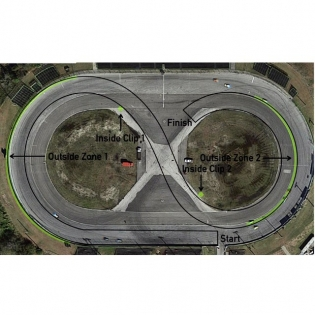 Since a few have asked, here's the @formulad Orlando layout. Just like Jersey, cars will stage off-track. Should be fun!