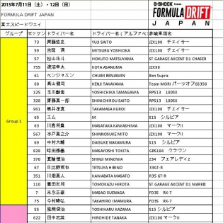 UNOFFICIAL DRIVERS LIST - Formula DRIFT Japan – Fuji Speedway - July 10th & 11th 2015