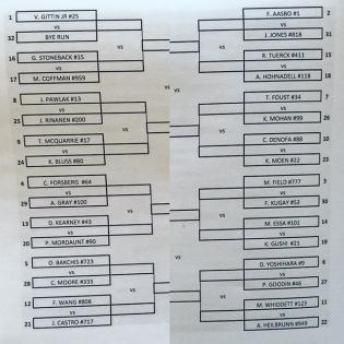 Top 32 ladder for tomorrow's @formulad competition. #formuladrift #fdatl #drifting