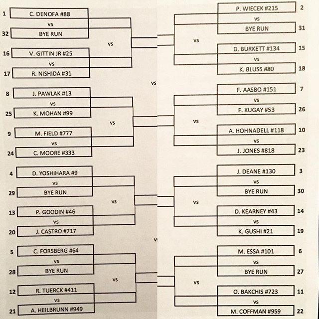 Top 32 bracket for tomorrow's @formulad finals!