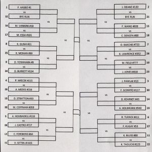 Updated Top 32 bracket for @formulad Orlando today! #drifting #formulad #fdorl