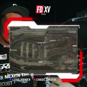 Your Course Preview of #FDTX from the GUSH @kengushi @autozone RD7: SHOWDOWN presented by @OfficialRainX in Fort Worth, TX on Sept. 14-15. Watch Live: (link in bio) #FormulaDRIFT #FormulaD #FDXV