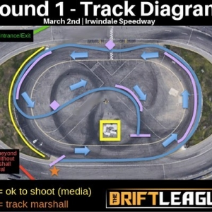 With there being a high chance of rain, we decided to change the course layout for Round 1! What do you guys think? •• THE DEETS: March 2nd   $15 tickets at the gate (NOTE PRICE CHANGE)   free parking   3-10 PM. #thedriftleague #MotoIQ #FormulaDRIFT #irwindalespeedway #milestar #milestartires #patagoniamt #theofficialtireofadventure @obpmotorsport #obpmotorsport