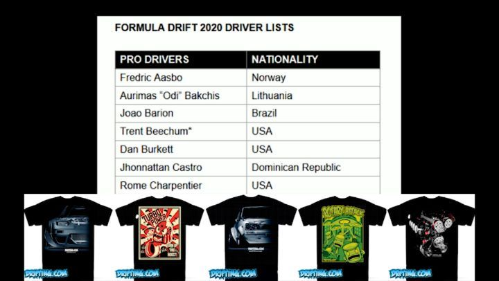 Drivers List - 2020 Formula Drift - Get Shirts on @driftingcom Music by @the126ers