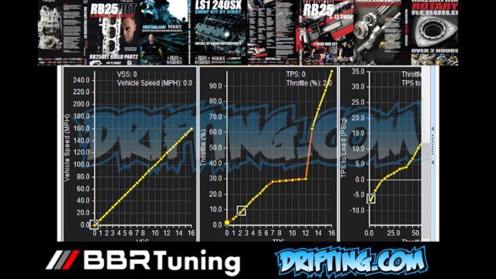 AEM Engine Tuning - Breakpoints - Short Clip 6 @bbrtuning